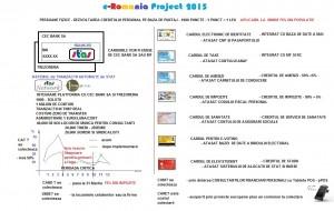e-Romania project 2015 PERSOANE FIZICE